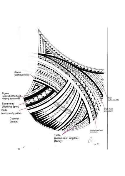 maori-omuz-dovmesi